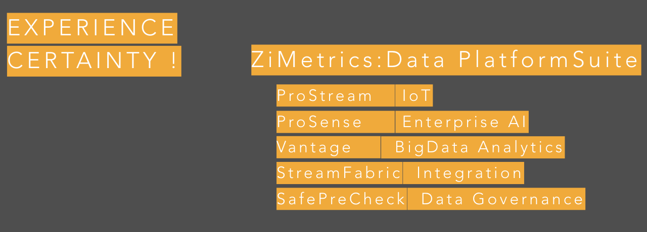 ZiMetrics Products